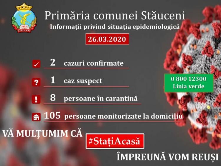 26.03.2020: Informații privind situația epidemiologică