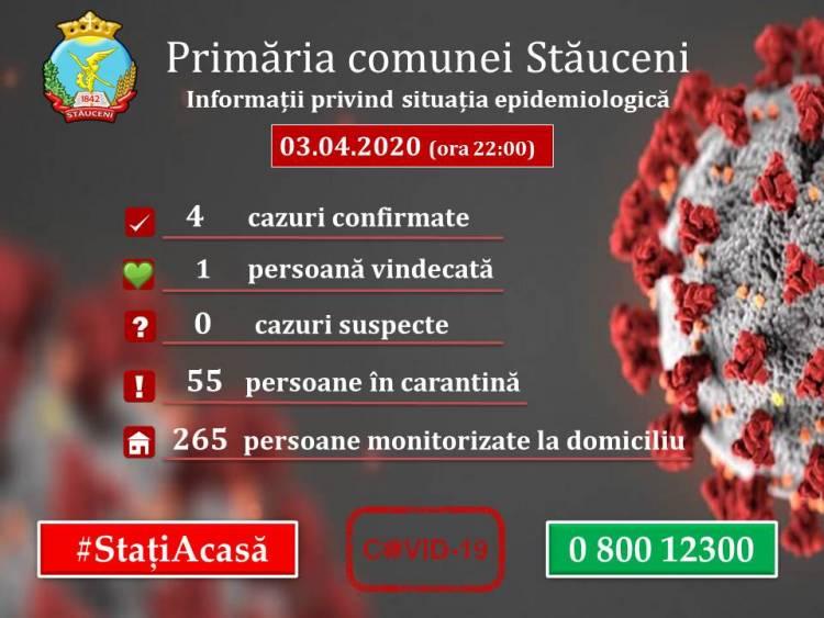 03.04.2020 ora 22:00  Informații privind situația epidemiologică