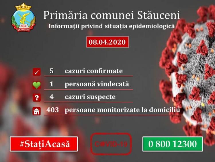 08 04 2020: Informații privind situația epidemiologică