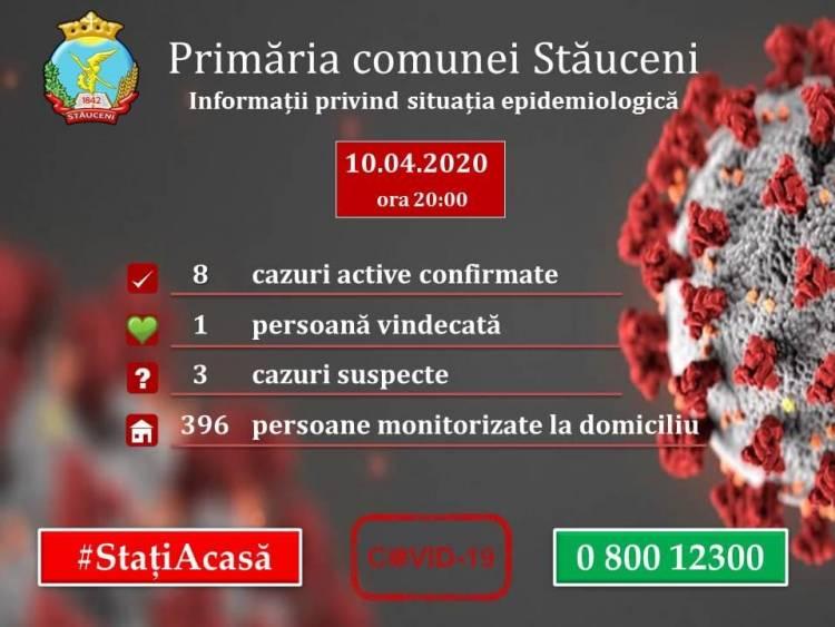 10 04 2020, ora 20:00: Informații privind situația epidemiologică