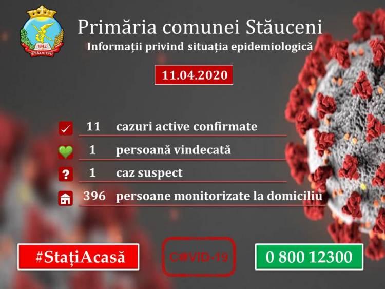 11 04 2020: Informații privind situația epidemiologică