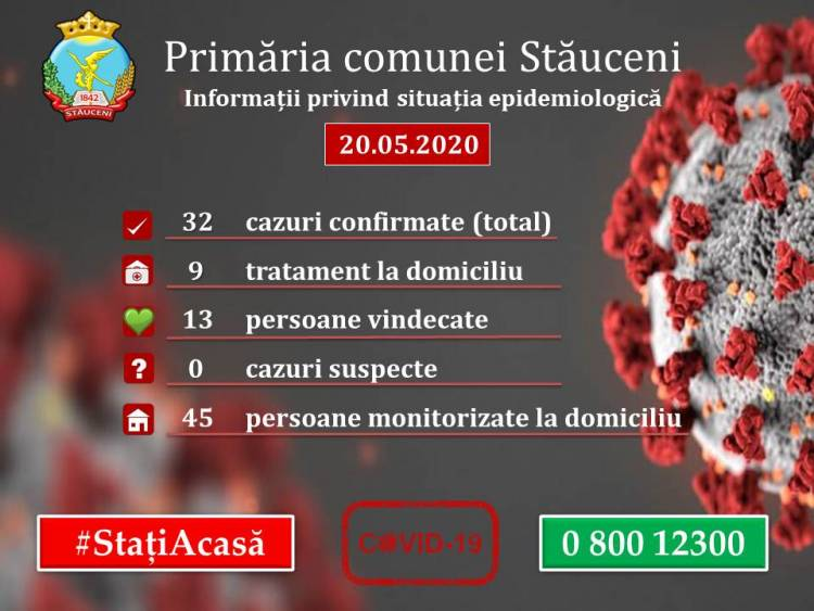 20.05.2020: Informații privind situația epidemiologică