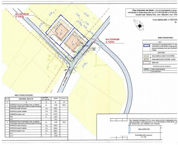 Consultări publice a PUD-ului privind amplasarea a două case individuale