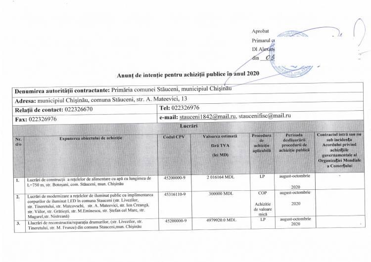 Anunț de intenție pentru achiziții publice